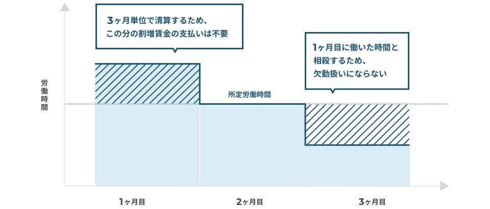 【出所】厚生労働省 パンフレット(働き方改革関連法解説)